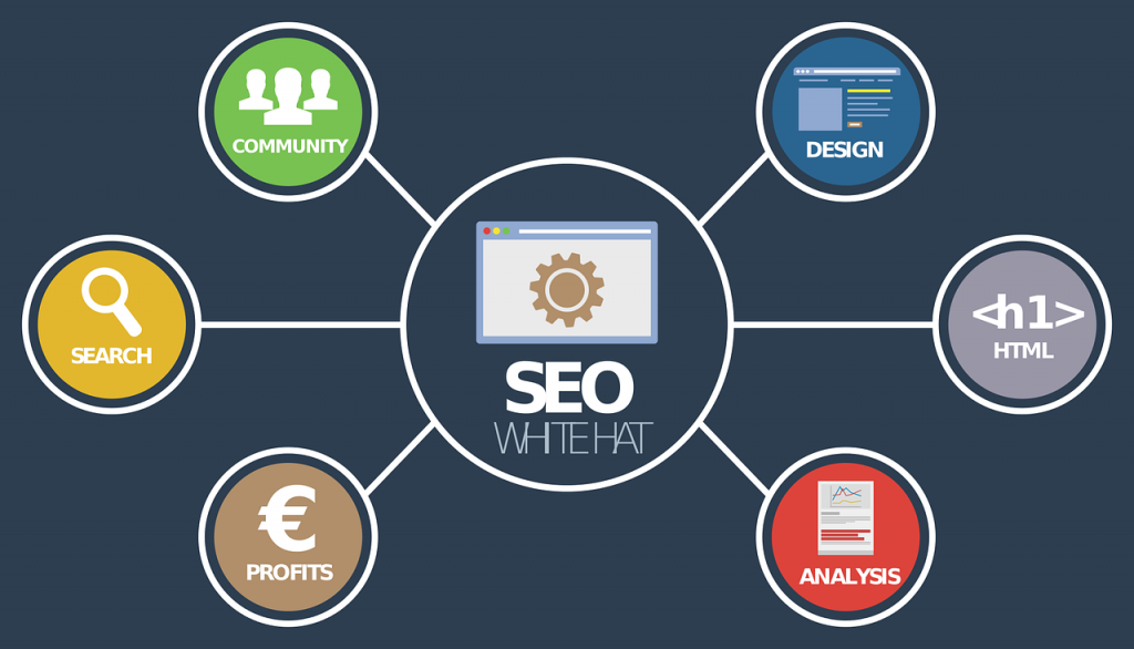 Figure for describing About Search Engine Optimization